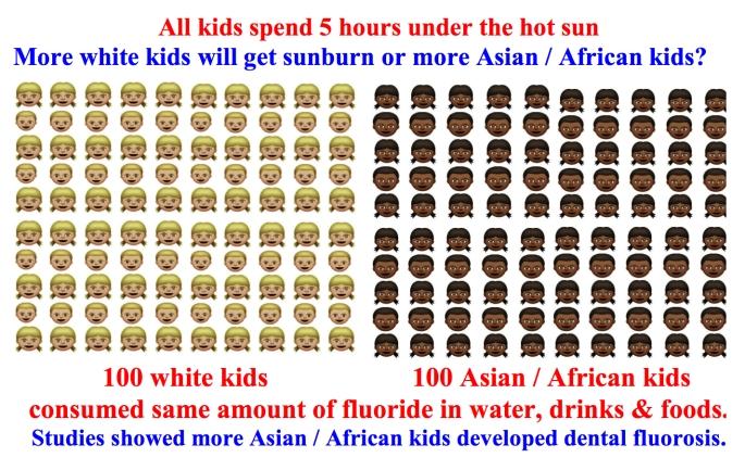 100 kids